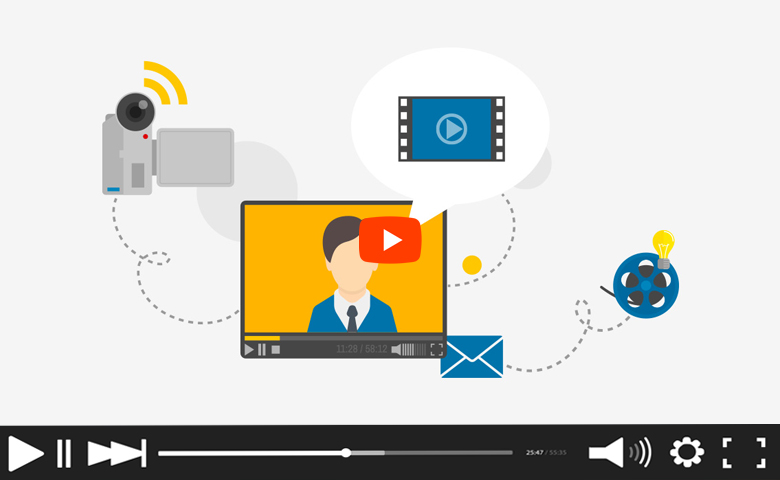 How Explainer Videos Work